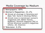 media coverage by medium