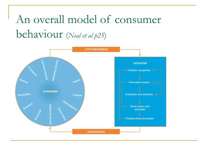 An overall model of consumer behaviour neal et al p25