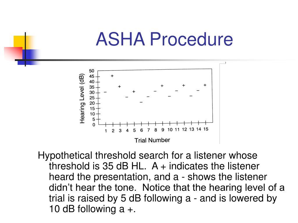 ASHA Procedure