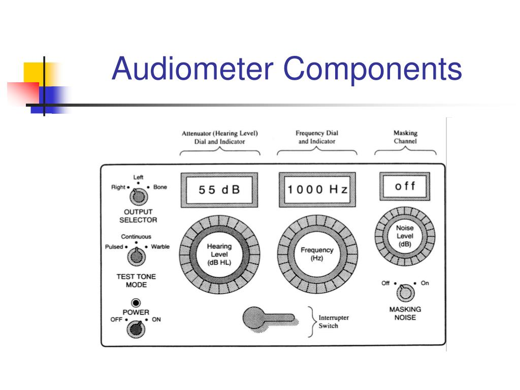 Audiometer Components