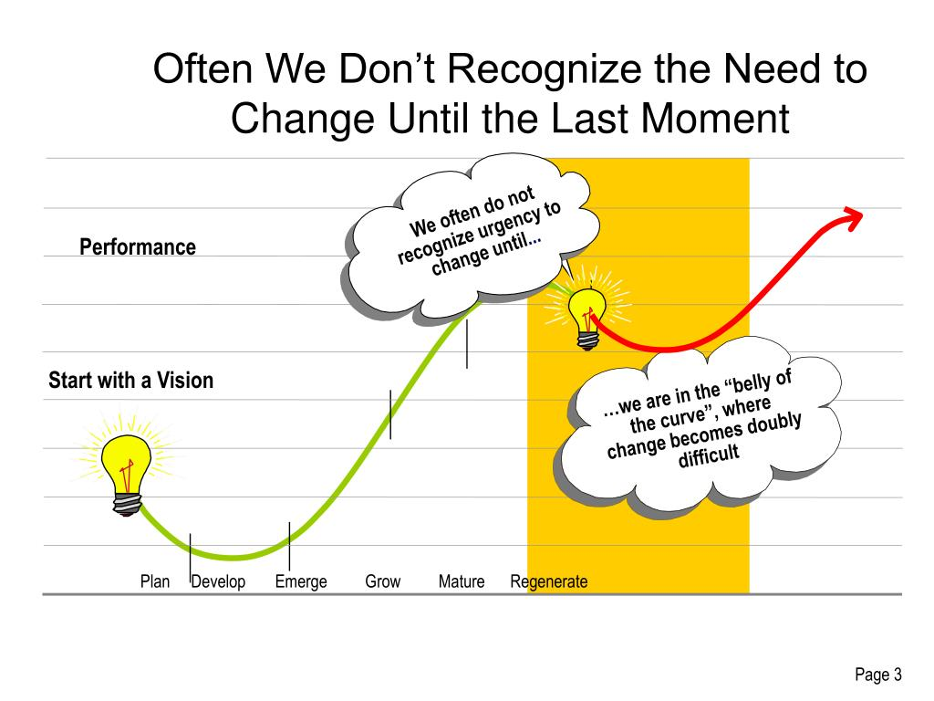 Often We Don't Recognize the Need to Change Until the Last Moment