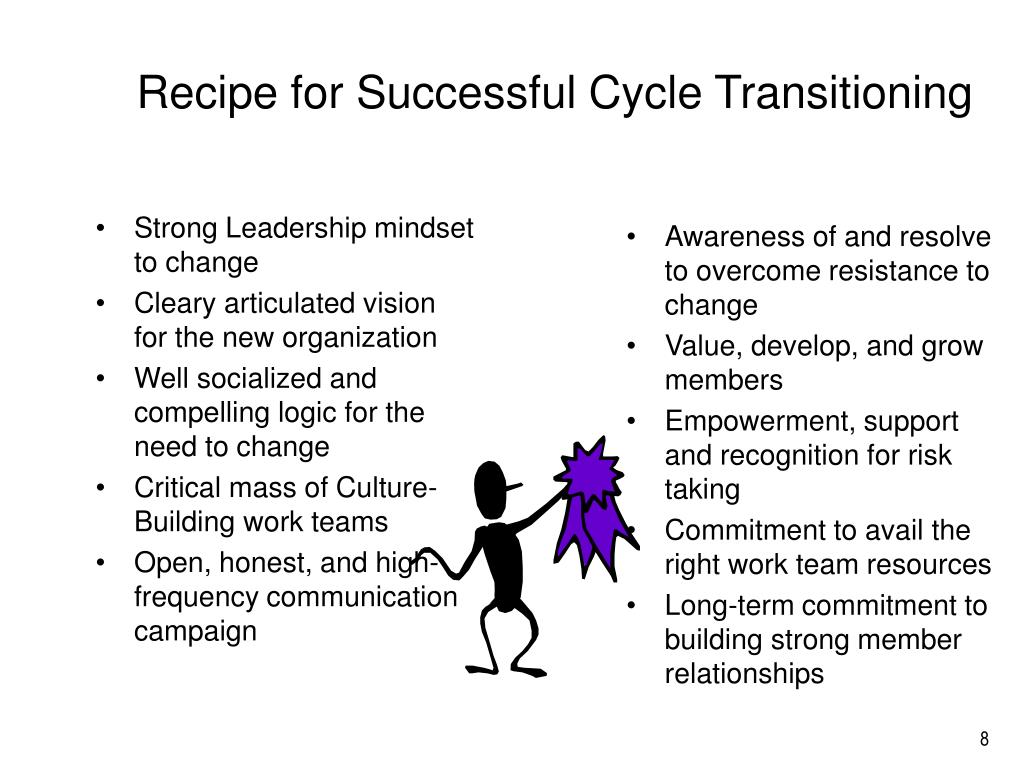 Recipe for Successful Cycle Transitioning