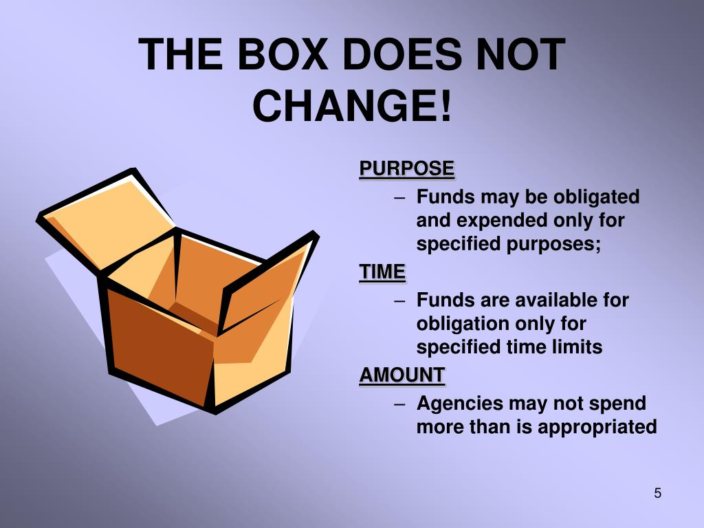 THE BOX DOES NOT CHANGE!