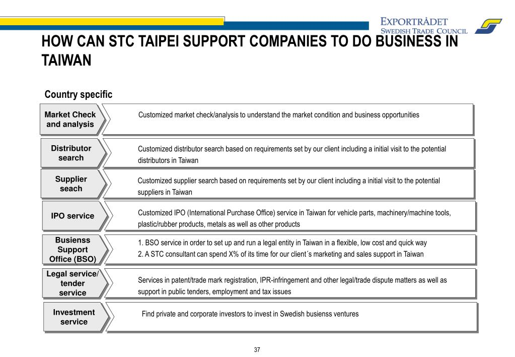 HOW CAN STC TAIPEI SUPPORT COMPANIES TO DO BUSINESS IN TAIWAN