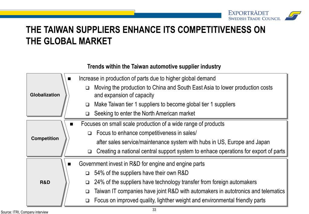THE TAIWAN SUPPLIERS ENHANCE ITS COMPETITIVENESS ON THE GLOBAL MARKET