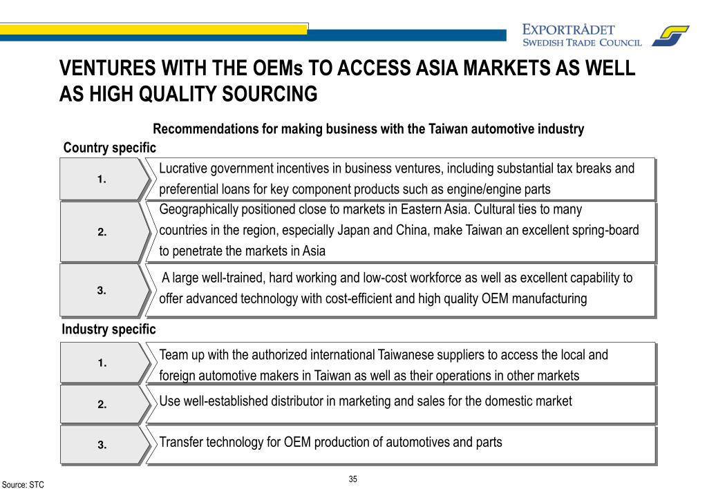 VENTURES WITH THE OEMs TO ACCESS ASIA MARKETS AS WELL AS HIGH QUALITY SOURCING