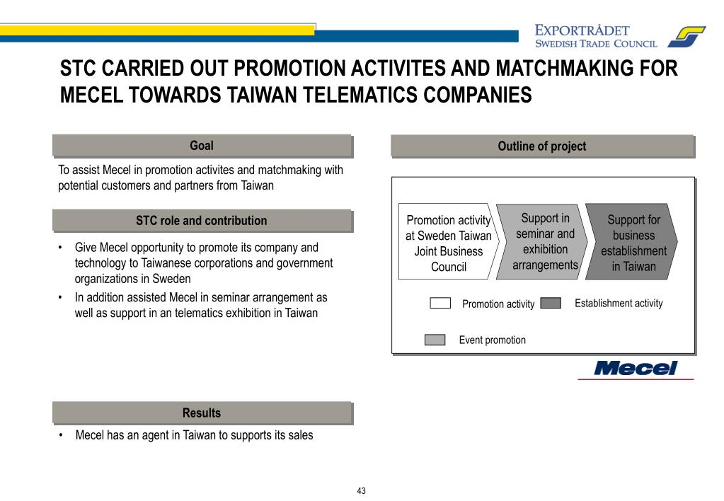 STC CARRIED OUT PROMOTION ACTIVITES AND MATCHMAKING FOR MECEL TOWARDS TAIWAN TELEMATICS COMPANIES