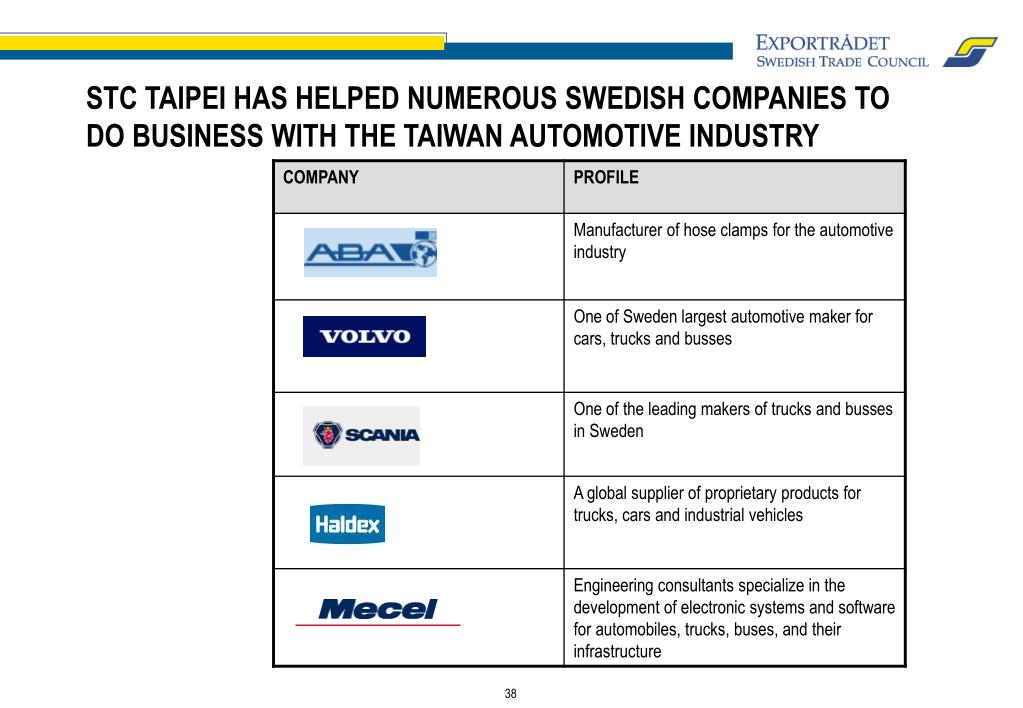 STC TAIPEI HAS HELPED NUMEROUS SWEDISH COMPANIES TO DO BUSINESS WITH THE TAIWAN AUTOMOTIVE INDUSTRY