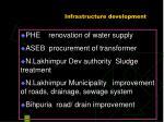 infrastructure development45