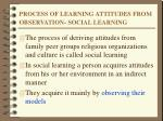 process of learning attitudes from observation social learning