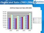 output and sales 2003 2006