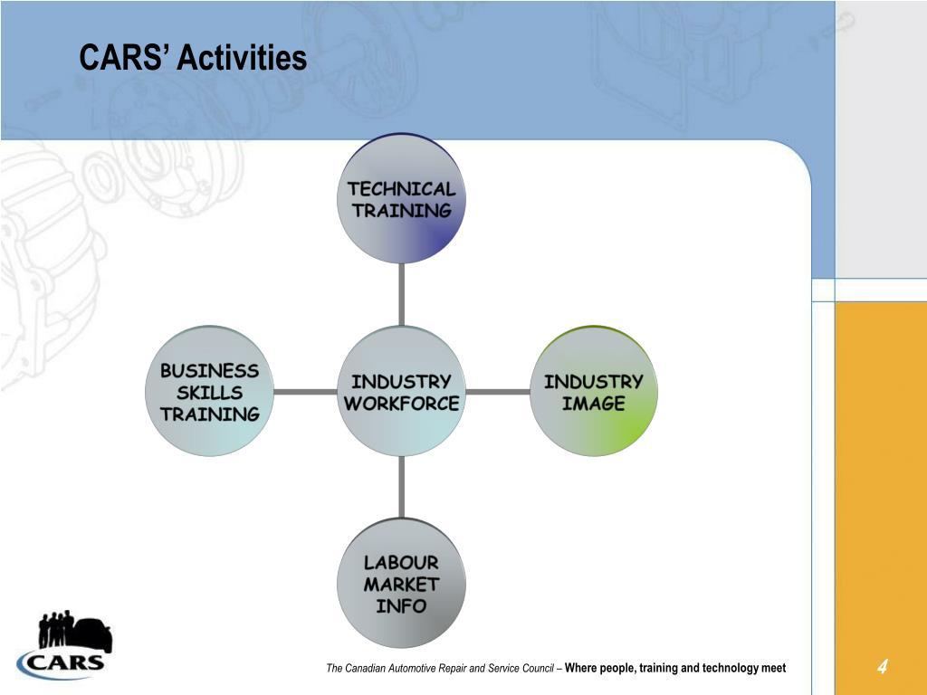 CARS' Activities