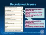 recruitment issues9
