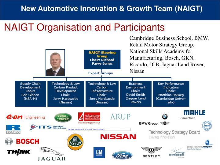 Naigt organisation and participants