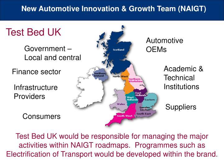 Test Bed UK