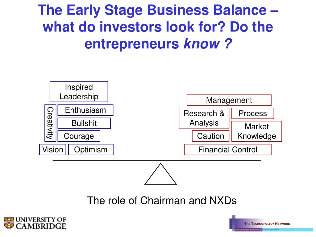The Early Stage Business Balance – what do investors look for? Do the entrepreneurs