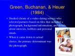 green buchanan heuer 1984