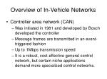 overview of in vehicle networks52