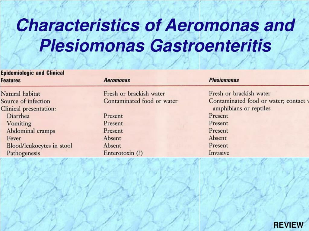 Characteristics of Aeromonas and Plesiomonas Gastroenteritis