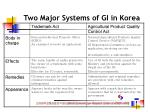 two major systems of gi in korea8