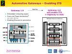automotive gateways enabling its