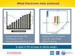 what electronic help achieved