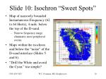 slide 10 isochron sweet spots