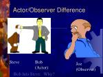 actor observer difference14