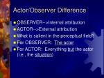 actor observer difference15