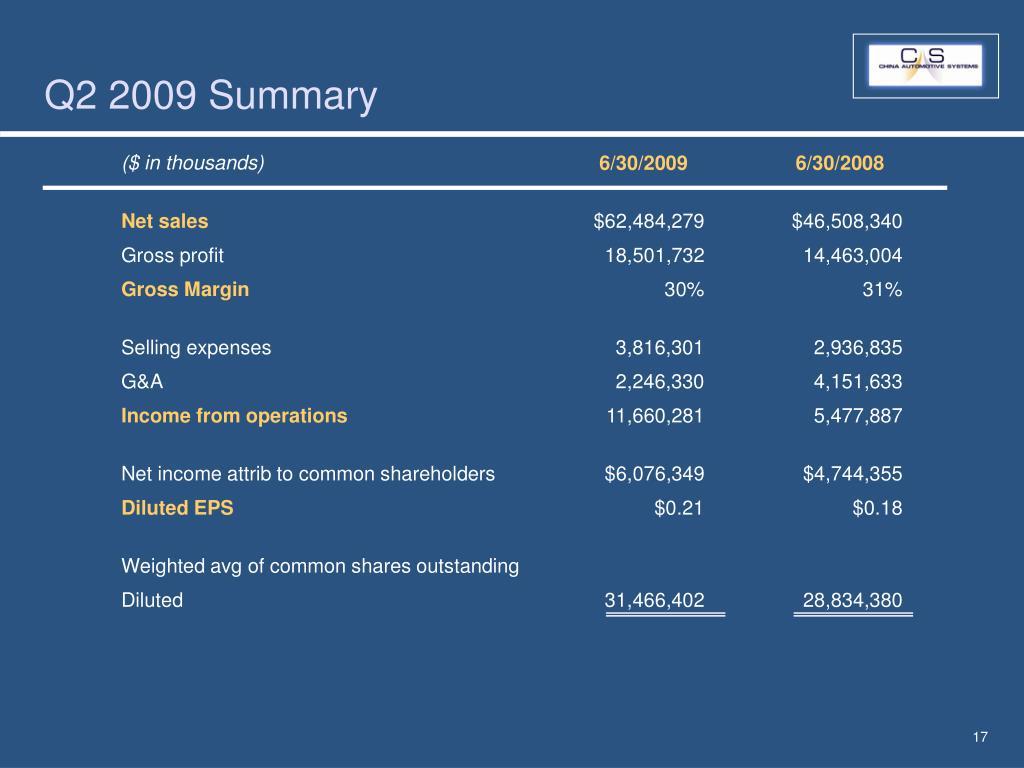 Q2 2009 Summary