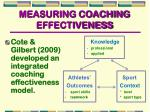 measuring coaching effectiveness
