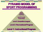 pyramid model of sport programming