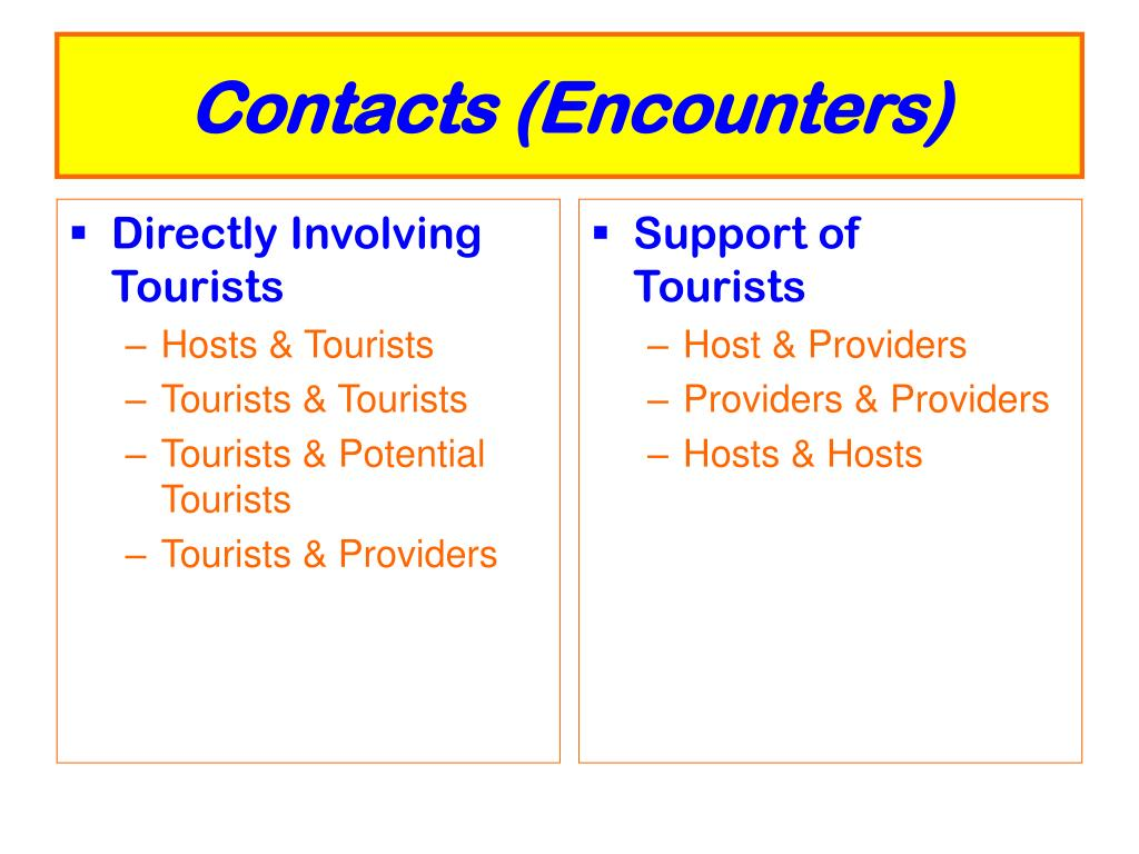Directly Involving Tourists