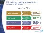 tsx markets is a leading innovator in the canadian marketplace