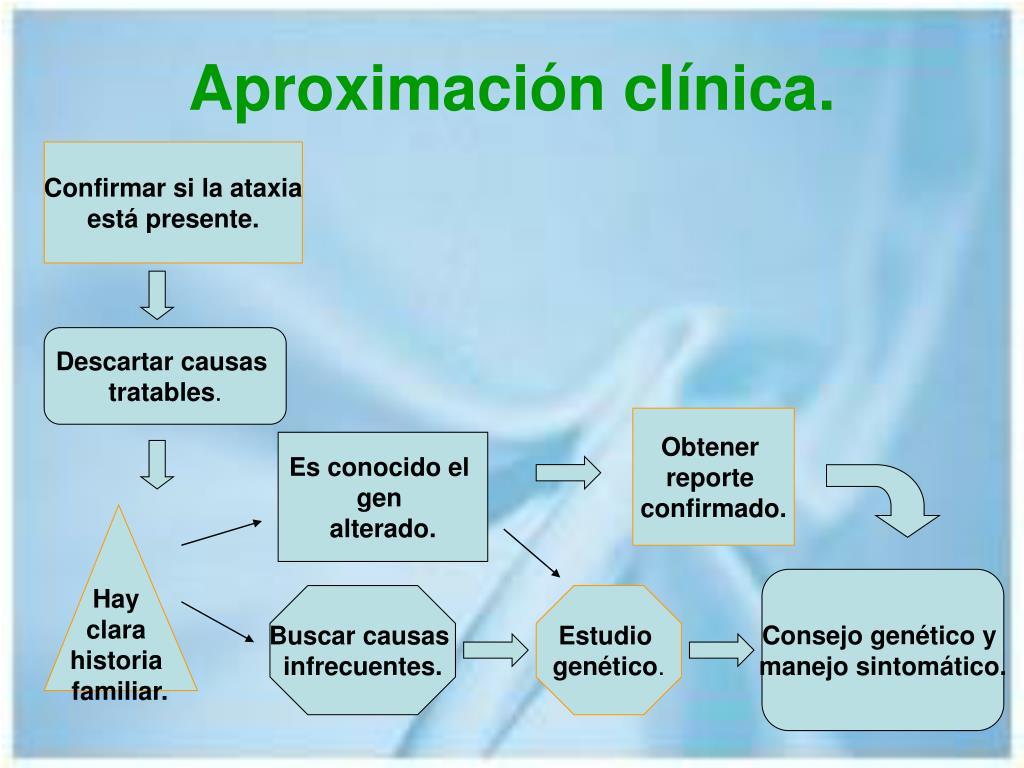 Aproximación clínica.