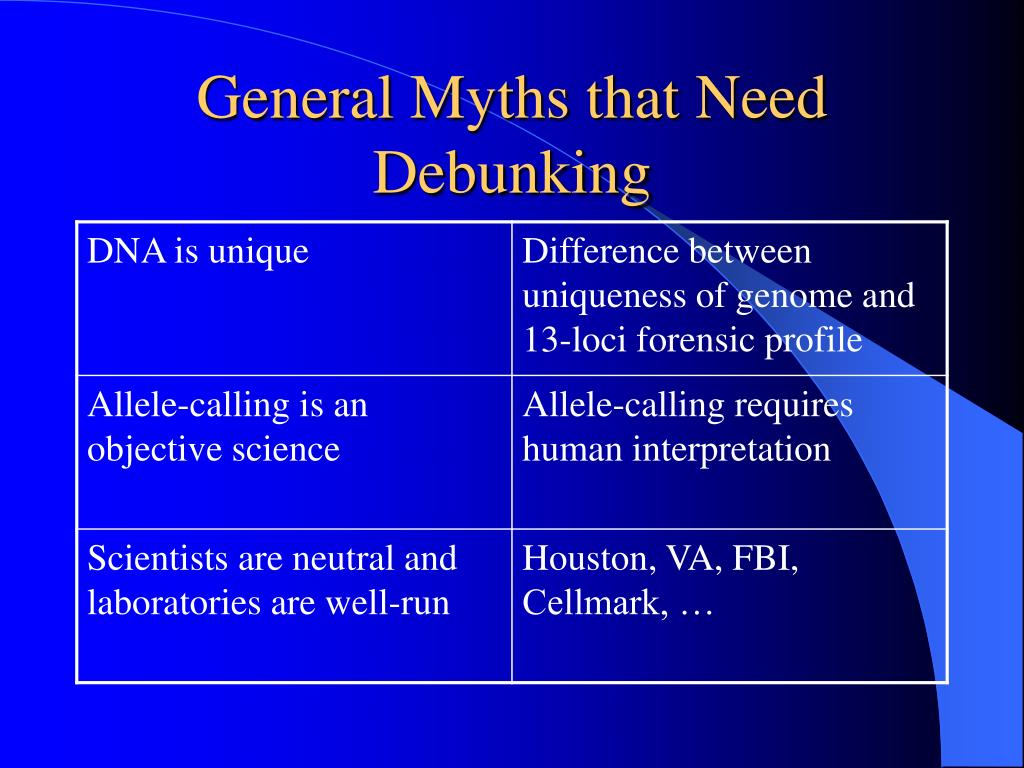 General Myths that Need Debunking
