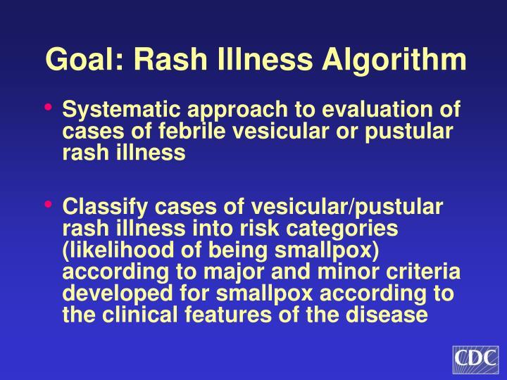Goal: Rash Illness Algorithm
