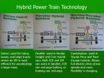 hybrid power train technology