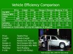 vehicle efficiency comparison