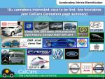 18 carmakers interested race to be first few timetables see calcars carmakers page summary