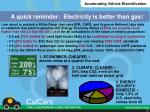 a quick reminder electricity is better than gas
