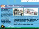 efficient drivetrains inc