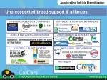 unprecedented broad support alliances