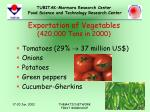 exportation of vegetables 420 000 tons in 2000