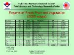 exports of fresh fruit and vegetables 2000 values