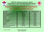 exports of fresh fruits vegetables by countries 2000 values