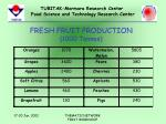fresh fruit production 1000 tonnes
