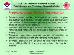 problems about market information