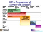 cfel s programmes all connect with investors