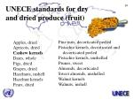 unece standards for dry and dried produce fruit